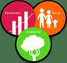 Pilares - Certificação Ambiental