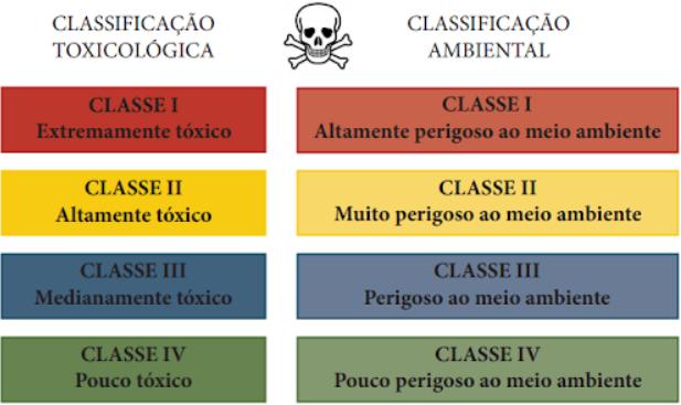 (Fonte: Hotifruti saber e saúde, 2019).